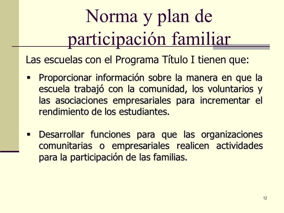 Norma y plan de participación familiar 12 Proporcionar información sobre la manera en que la escuela trabajó con la comunidad, los voluntarios y las asociaciones empresariales para incrementar el rendimiento de los estudiantes.