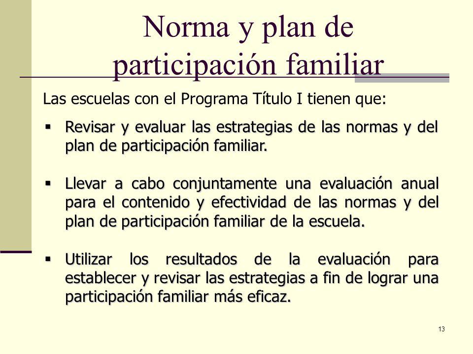 Norma y plan de participación familiar 13 Revisar y evaluar las estrategias de las normas y del plan de participación familiar.