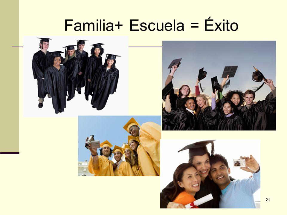 21 Familia+ Escuela = Éxito