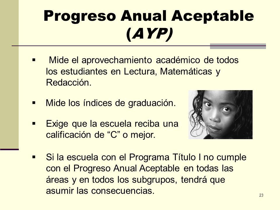 Progreso Anual Aceptable (AYP) 23 Mide el aprovechamiento académico de todos los estudiantes en Lectura, Matemáticas y Redacción.