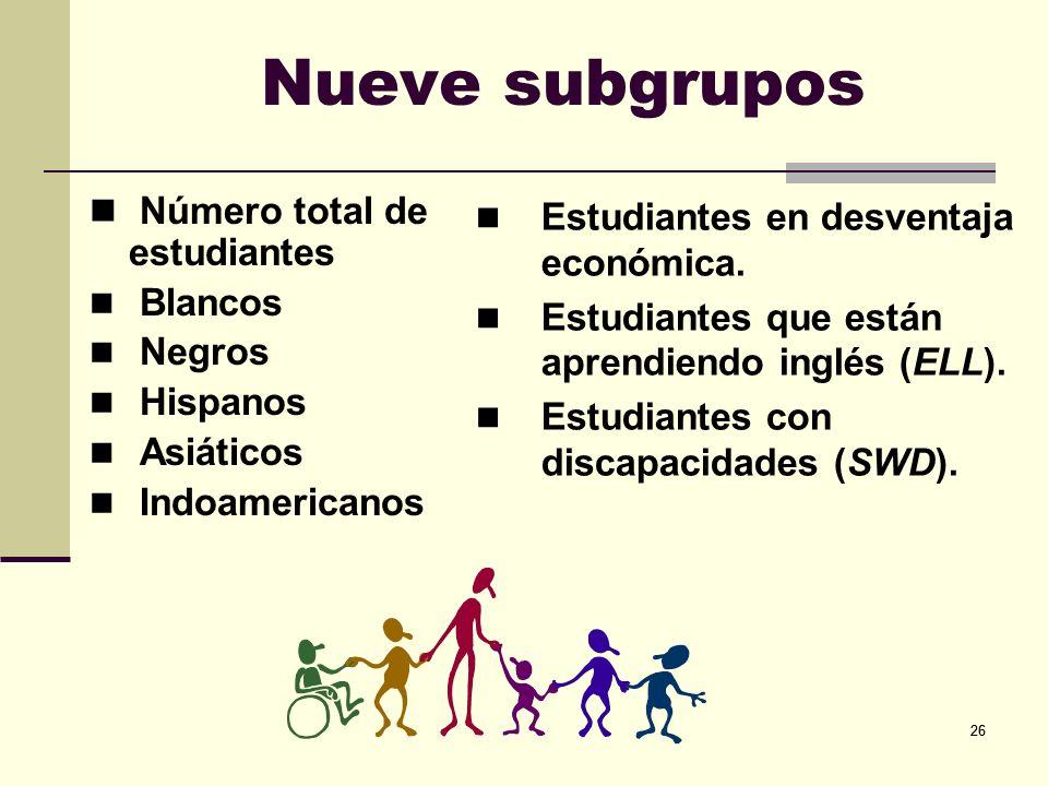 26 Nueve subgrupos Número total de estudiantes Blancos Negros Hispanos Asiáticos Indoamericanos Estudiantes en desventaja económica.