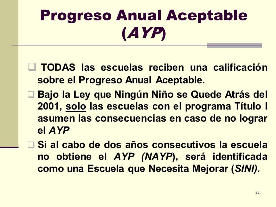 28 TODAS las escuelas reciben una calificación sobre el Progreso Anual Aceptable.