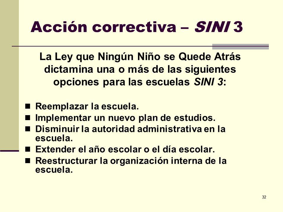 32 Acción correctiva – SINI 3 Reemplazar la escuela.