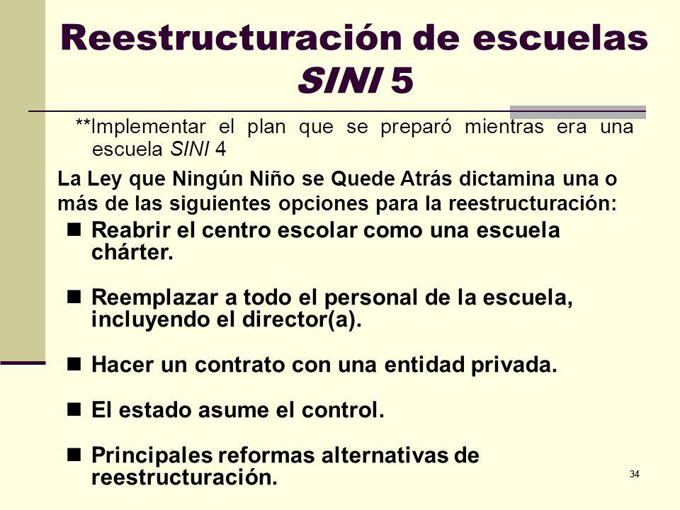 34 Reestructuración de escuelas SINI 5 Reabrir el centro escolar como una escuela chárter.