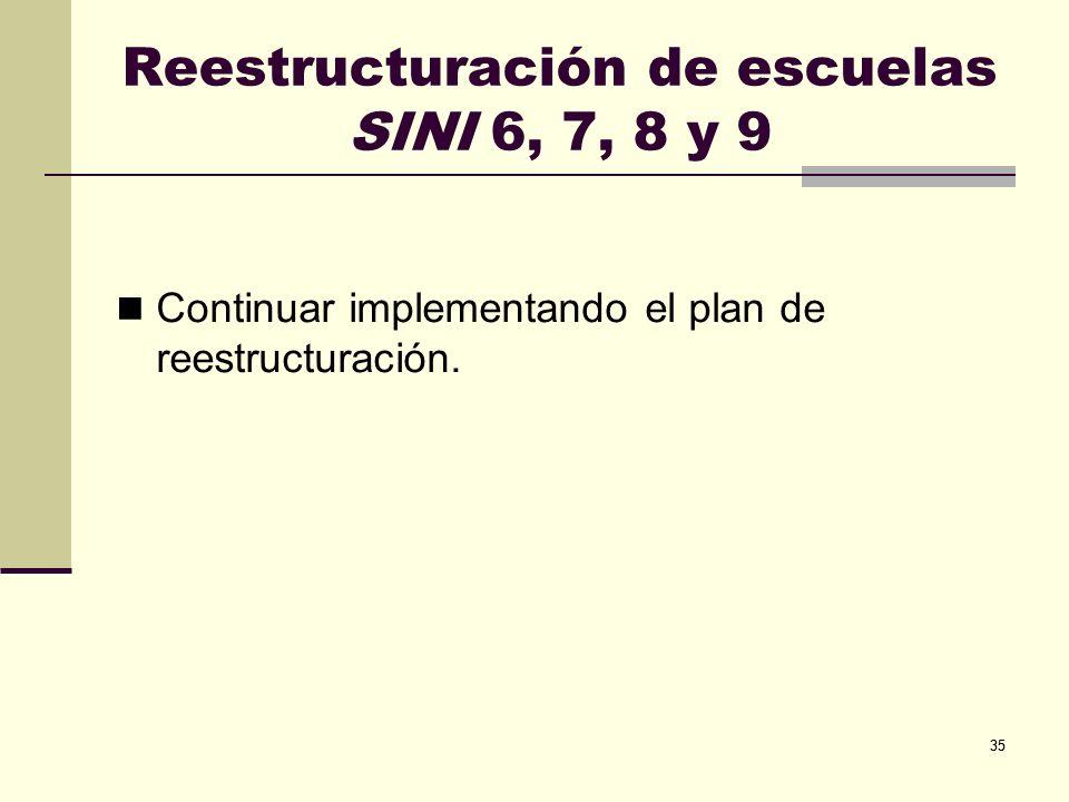 35 Reestructuración de escuelas SINI 6, 7, 8 y 9 Continuar implementando el plan de reestructuración.