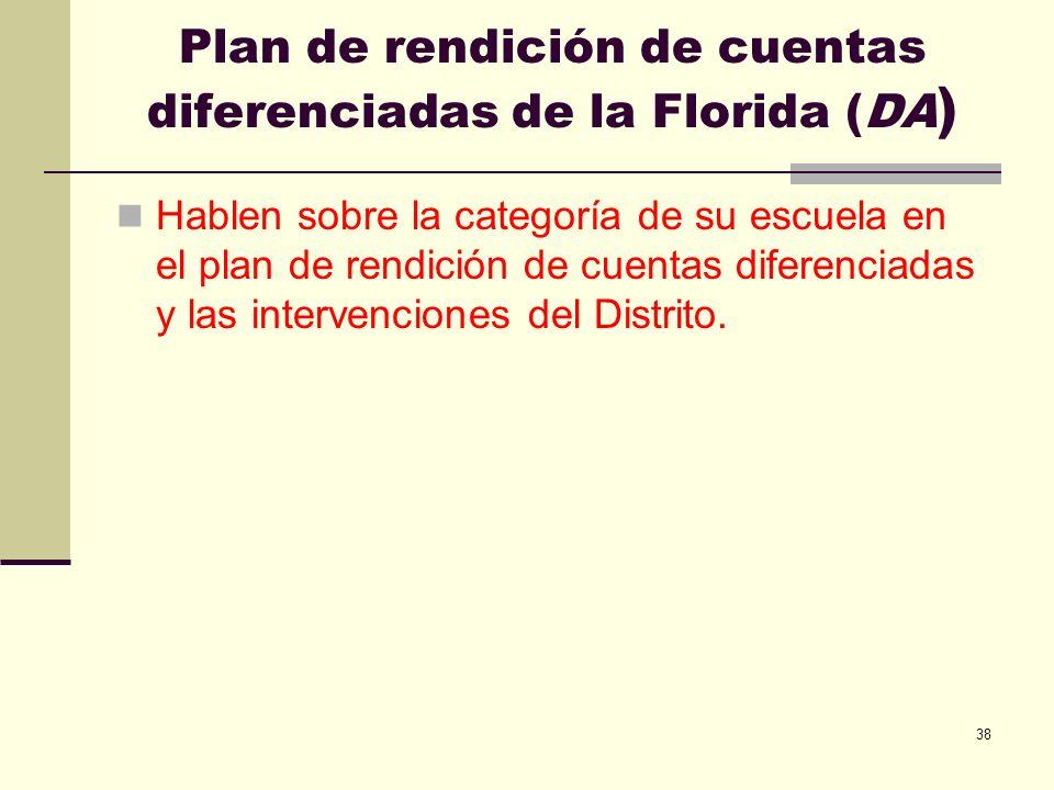 38 Hablen sobre la categoría de su escuela en el plan de rendición de cuentas diferenciadas y las intervenciones del Distrito.
