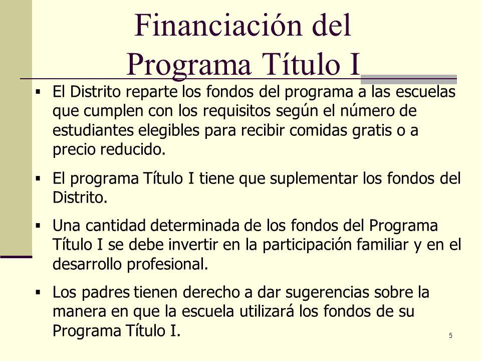 5 Financiación del Programa Título I El Distrito reparte los fondos del programa a las escuelas que cumplen con los requisitos según el número de estudiantes elegibles para recibir comidas gratis o a precio reducido.