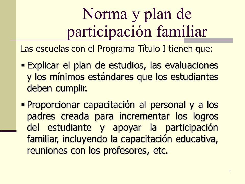 30 No lograr el Progreso Anual Aceptable (NAYP) tendrá consecuencias a nivel federal 1er.
