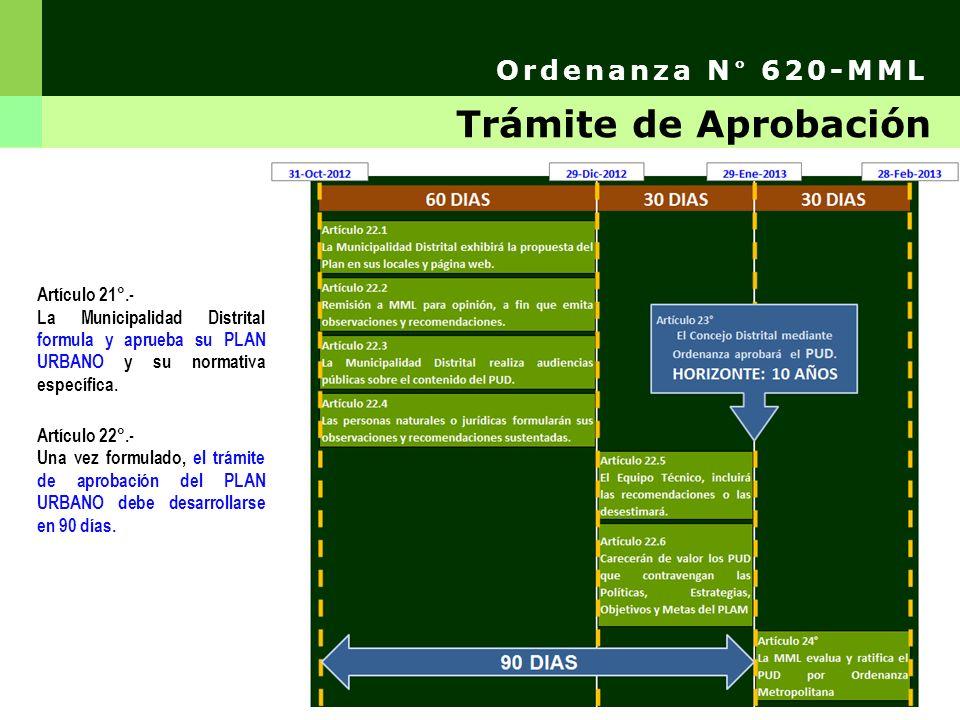 Solicitud de Modificación de Ordenanza N° 1617-MML ACUERDO DE CONCEJO N° 044-2012/MSI
