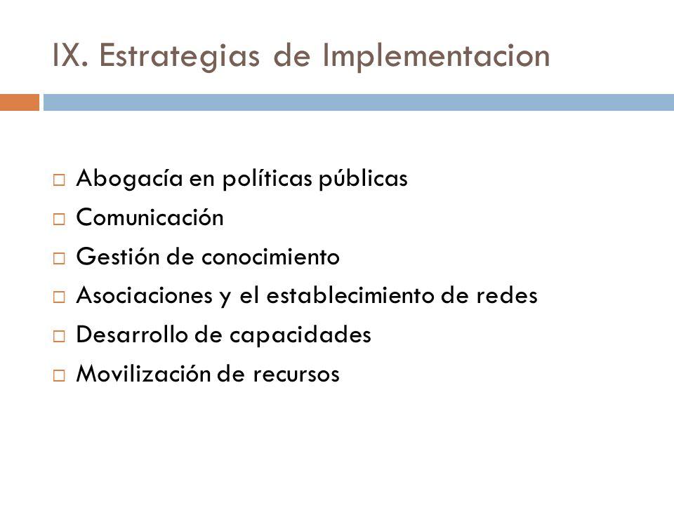 IX. Estrategias de Implementacion Abogacía en políticas públicas Comunicación Gestión de conocimiento Asociaciones y el establecimiento de redes Desar