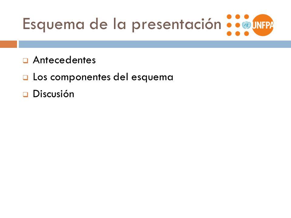 Esquema de la presentación Antecedentes Los componentes del esquema Discusión