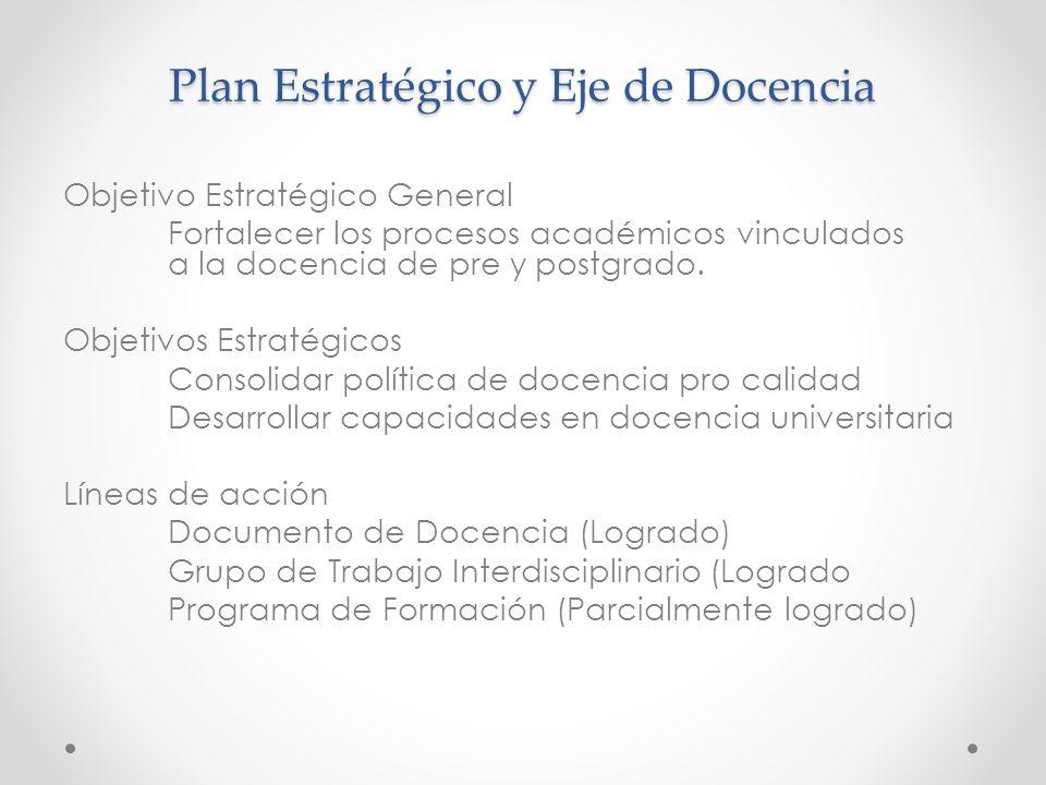 Plan Estratégico y Eje de Docencia Objetivo Estratégico General Fortalecer los procesos académicos vinculados a la docencia de pre y postgrado.