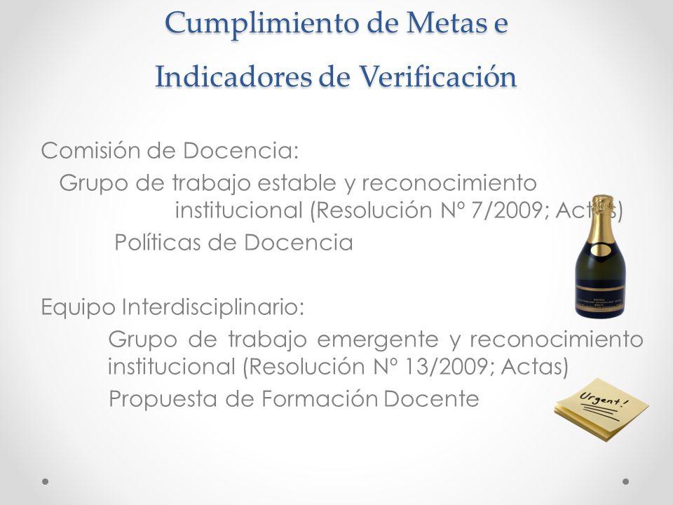 Cumplimiento de Metas e Indicadores de Verificación Comisión de Docencia: Grupo de trabajo estable y reconocimiento institucional (Resolución Nº 7/2009; Actas) Políticas de Docencia Equipo Interdisciplinario: Grupo de trabajo emergente y reconocimiento institucional (Resolución Nº 13/2009; Actas) Propuesta de Formación Docente