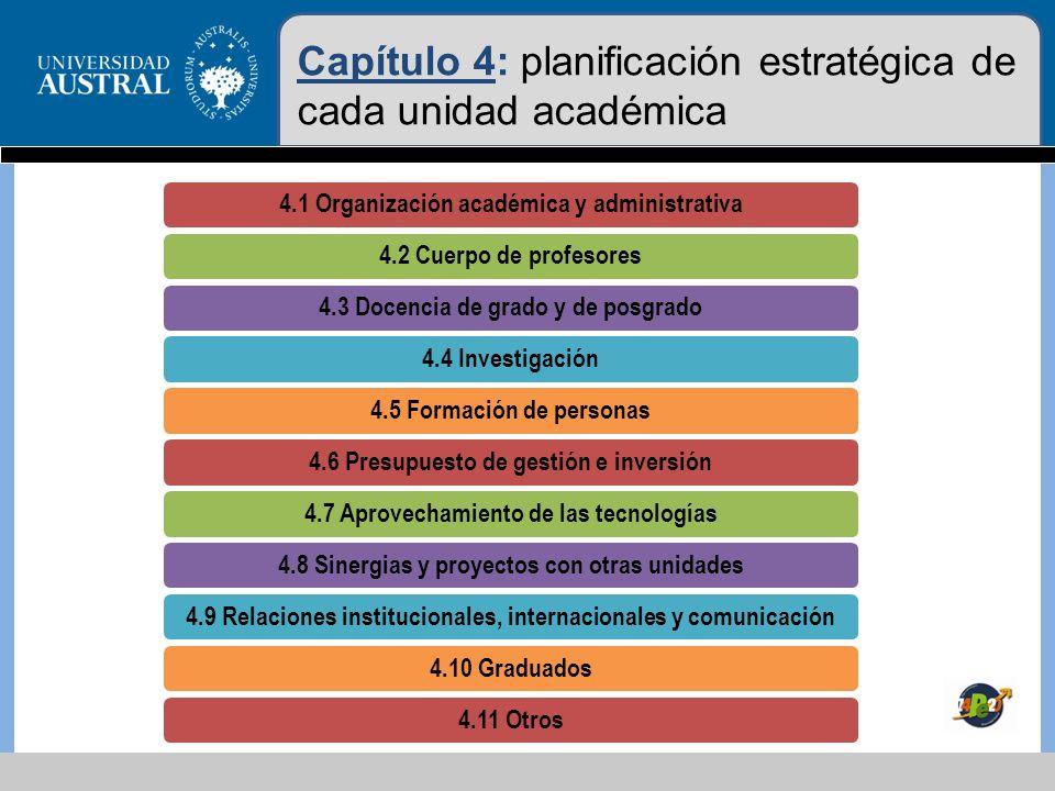 Capítulo 4: planificación estratégica de cada área/dirección institucional 4.1 Organización/estructura administrativa4.2 Personas4.3 Procesos clave4.4 Descripción de funciones4.5 Clientes (internos/externos)4.6 Modelo de gestión de la calidad y evaluación de la eficiencia4.7 Presupuesto de gestión e inversión4.8 Aprovechamiento de las tecnologías4.9 Sinergias y proyectos con otras áreas/direcciones4.10 Otros a definir por la dirección institucional