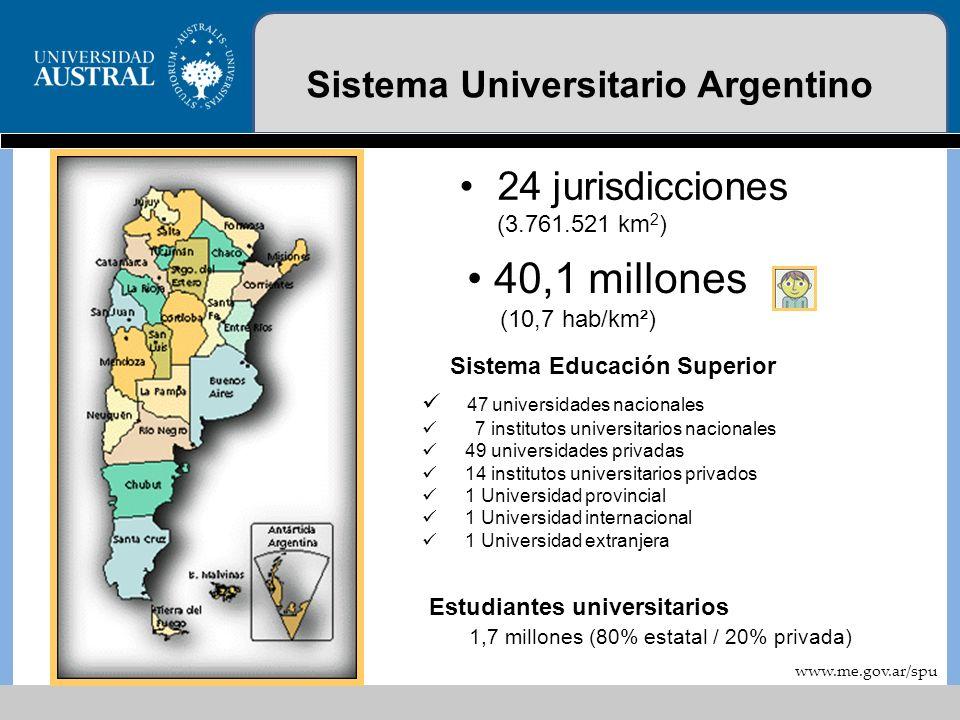 Rankings 2012 27º entre 250 universidades de América Latina 327º entre 700 universidades de todo el mundo 1º de la Argentina en sus respectivas categorías (IAE y HUA)