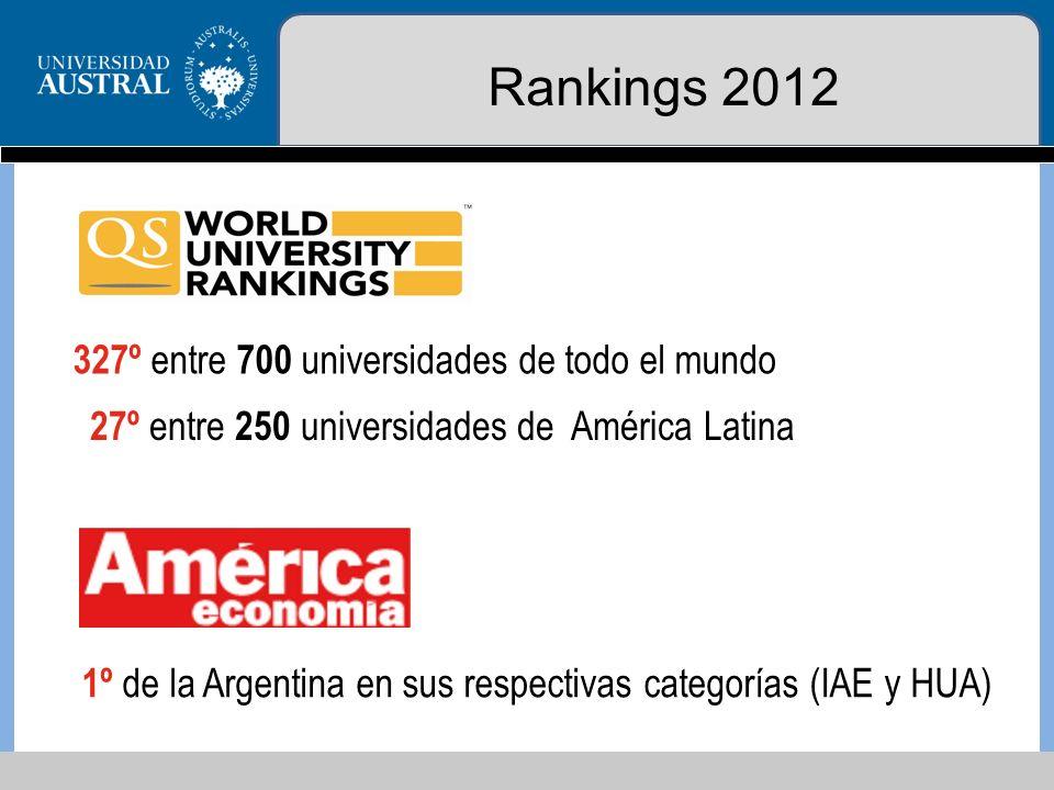 Evolución INGRESANTES carreras de grado 2000-2010 Fuente: Anuario de Estadísticas Universitarias 2010 – Secretaría de Políticas Universitarias