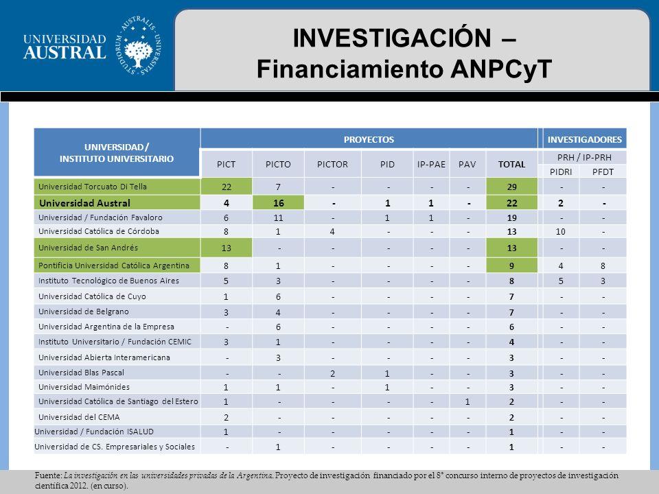 Evolución n° de investigadores CONICET Fuente: Área del RRHH CONICET en García de Fanelli y Corengia (2012)