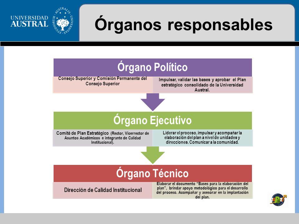 Pautas para la elaboración del Plan Estratégico 2014-2020 de cada unidad Capítulo 1: Definición de la misión: ¿quiénes somos.