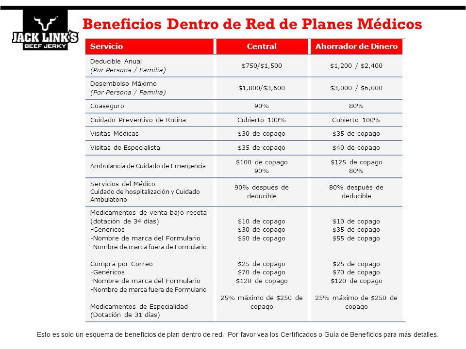Beneficios Dentro de Red de Planes Médicos 12 ServicioCentralAhorrador de Dinero Deducible Anual (Por Persona / Familia) $750/$1,500$1,200 / $2,400 De