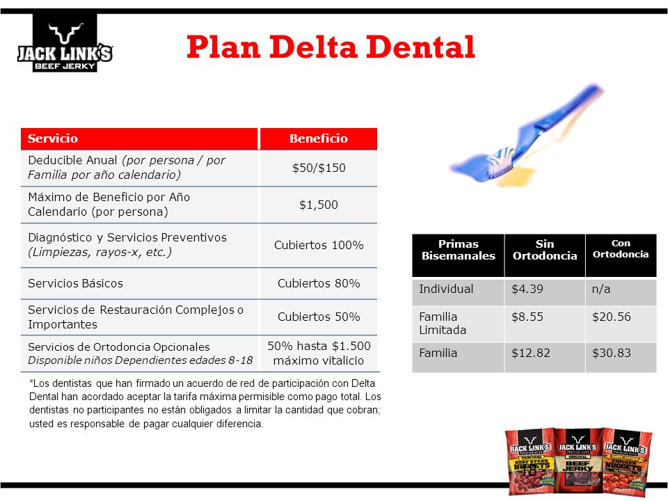 Plan Delta Dental 18 ServicioBeneficio Deducible Anual (por persona / por Familia por año calendario) $50/$150 Máximo de Beneficio por Año Calendario