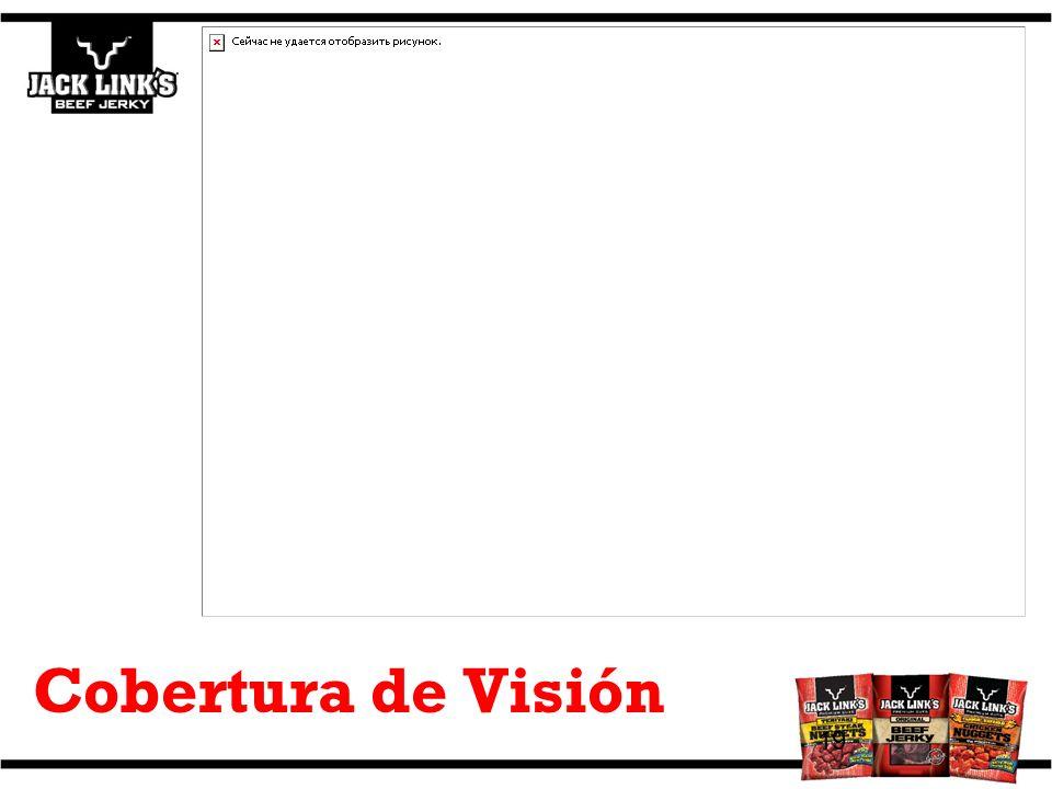 Cobertura de Visión 19