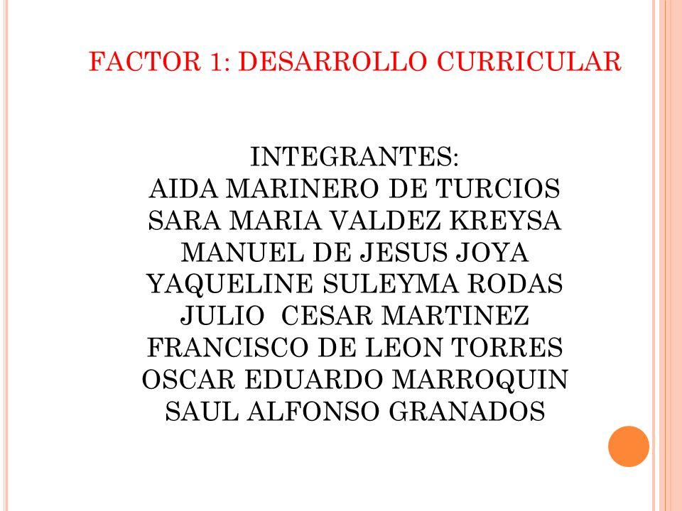 FACTOR 1: DESARROLLO CURRICULAR INTEGRANTES: AIDA MARINERO DE TURCIOS SARA MARIA VALDEZ KREYSA MANUEL DE JESUS JOYA YAQUELINE SULEYMA RODAS JULIO CESA