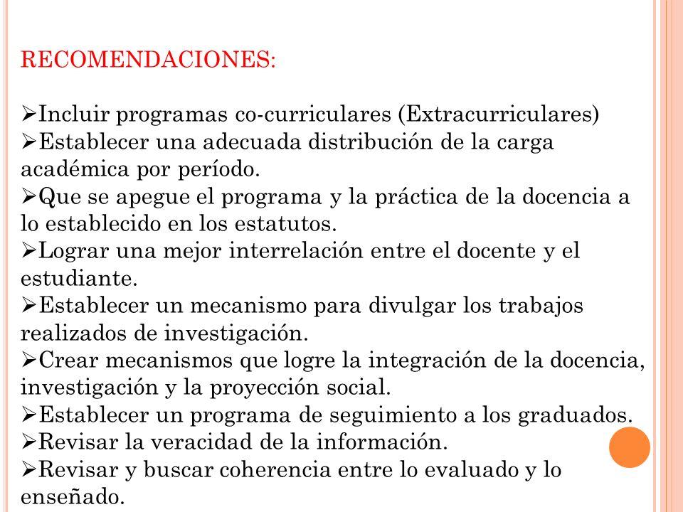 RECOMENDACIONES: Incluir programas co-curriculares (Extracurriculares) Establecer una adecuada distribución de la carga académica por período. Que se