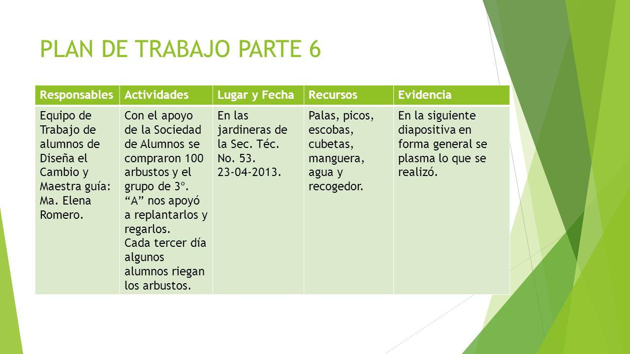 PLAN DE TRABAJO PARTE 6 ResponsablesActividadesLugar y FechaRecursosEvidencia Equipo de Trabajo de alumnos de Diseña el Cambio y Maestra guía: Ma. Ele