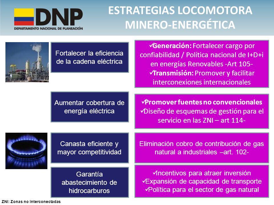 Canasta eficiente y mayor competitividad Eliminación cobro de contribución de gas natural a industriales –art. 102- Garantía abastecimiento de hidroca