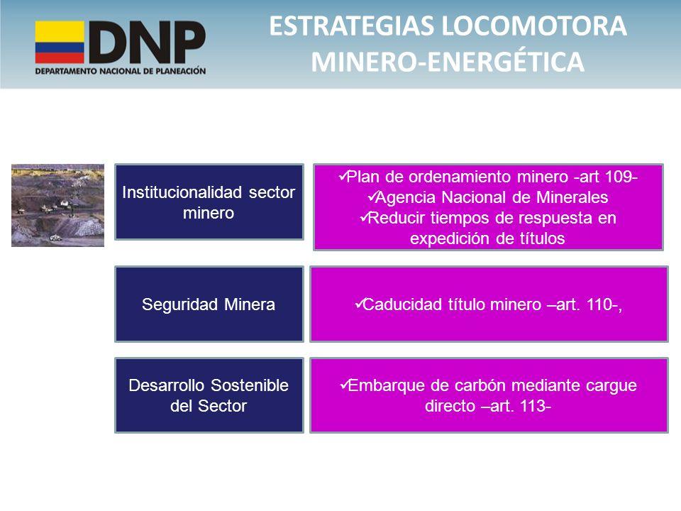Institucionalidad sector minero Plan de ordenamiento minero -art 109- Agencia Nacional de Minerales Reducir tiempos de respuesta en expedición de títu