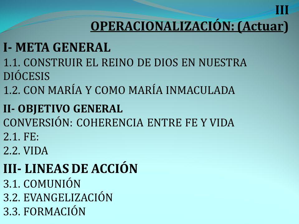III OPERACIONALIZACIÓN: (Actuar) I- META GENERAL 1.1. CONSTRUIR EL REINO DE DIOS EN NUESTRA DIÓCESIS 1.2. CON MARÍA Y COMO MARÍA INMACULADA II- OBJETI