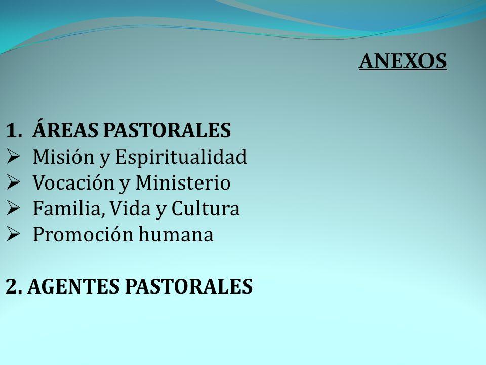 ANEXOS 1.ÁREAS PASTORALES Misión y Espiritualidad Vocación y Ministerio Familia, Vida y Cultura Promoción humana 2. AGENTES PASTORALES