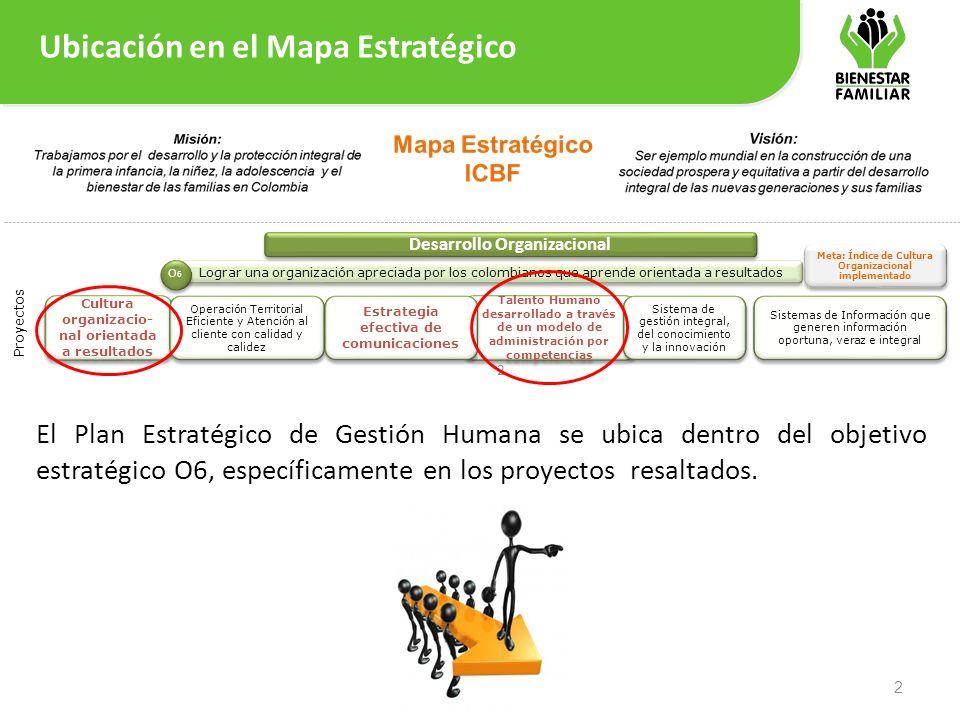Ubicación en el Mapa Estratégico Meta: Índice de Cultura Organizacional implementado Lograr una organización apreciada por los colombianos que aprende