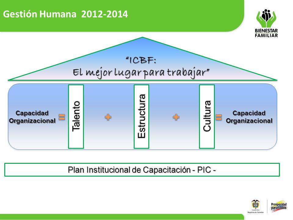 Gestión Humana 2012-2014 4 ICBF: El mejor lugar para trabajar TalentoEstructuraCultura Plan Institucional de Capacitación - PIC - CapacidadOrganizacio