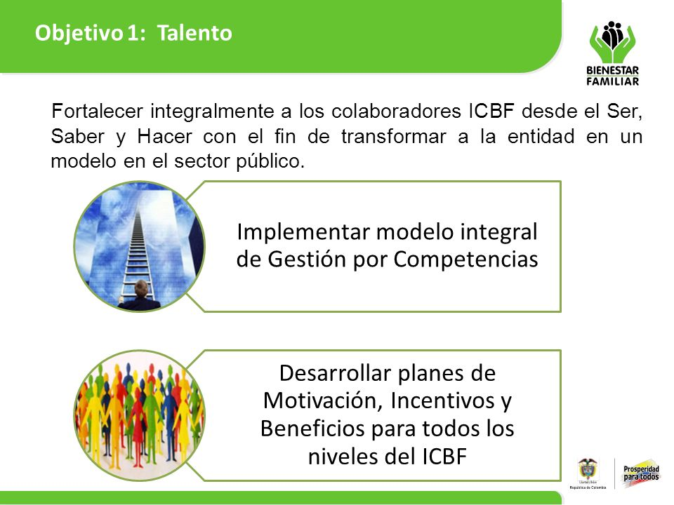 Objetivo 1: Talento 7 Fortalecer integralmente a los colaboradores ICBF desde el Ser, Saber y Hacer con el fin de transformar a la entidad en un model