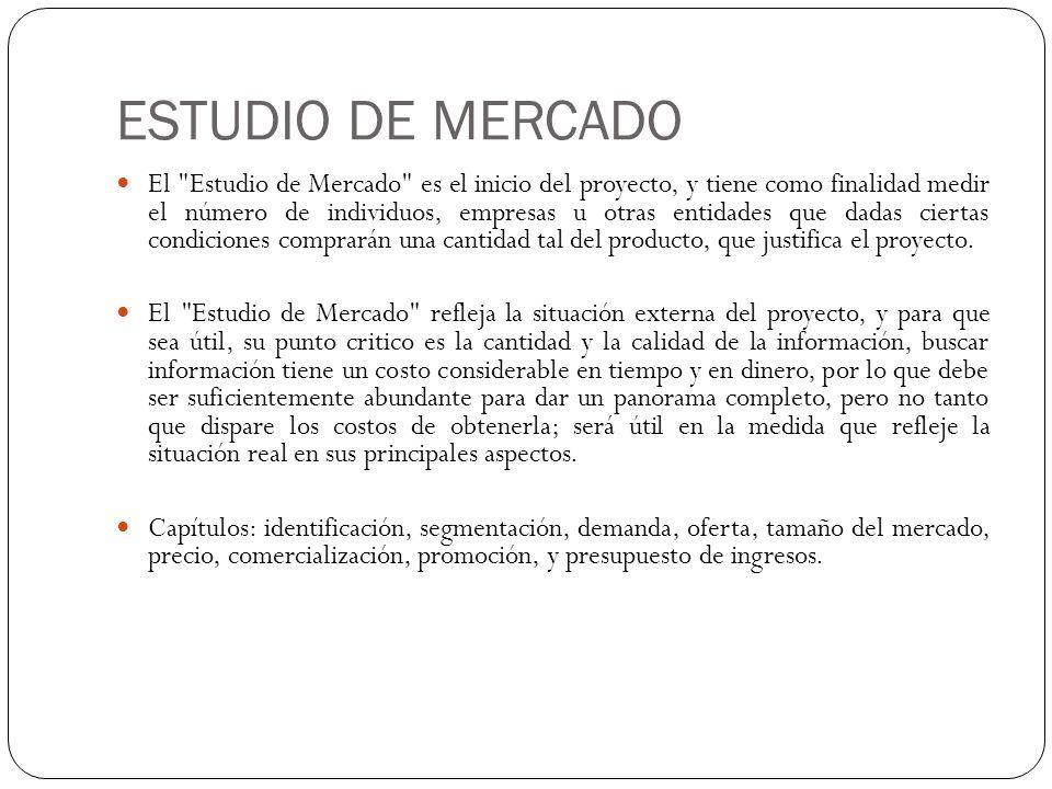 ESTUDIO DE MERCADO El