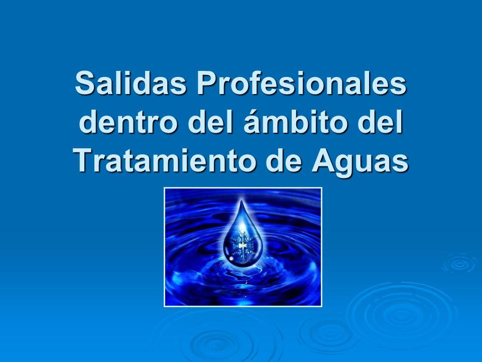 INDICE 1.Definición 1. Definición 2. Tratamiento de Aguas en España 2.