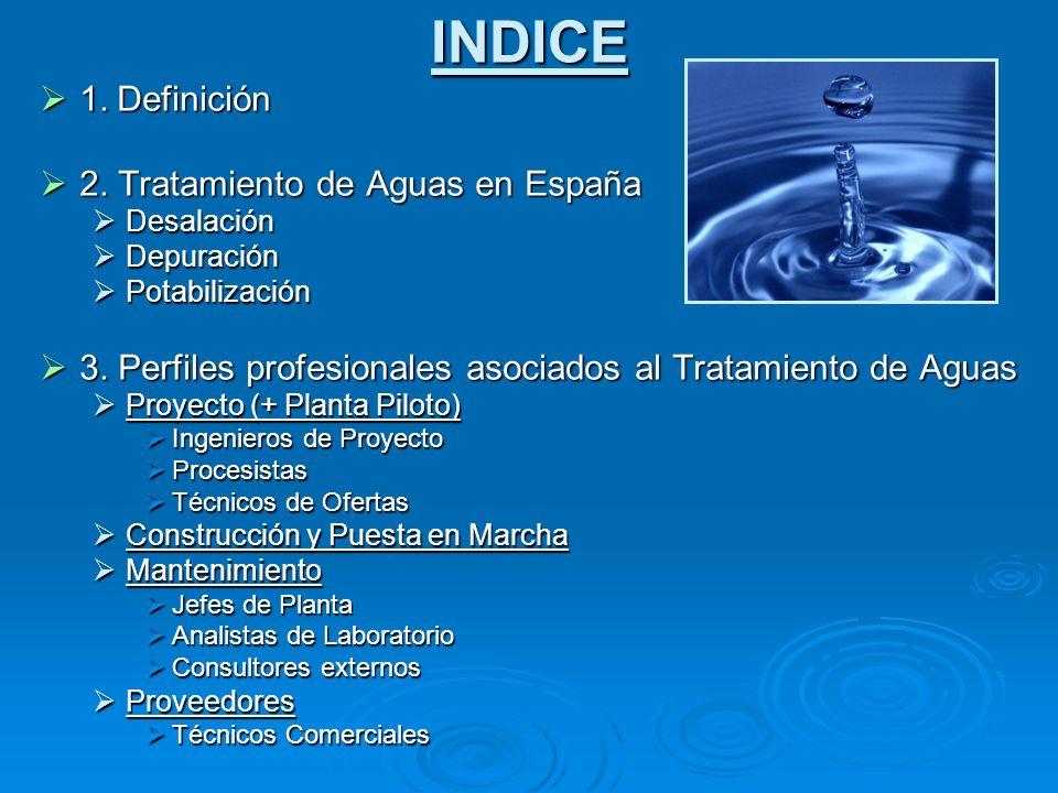 INDICE 1. Definición 1. Definición 2. Tratamiento de Aguas en España 2. Tratamiento de Aguas en España Desalación Desalación Depuración Depuración Pot