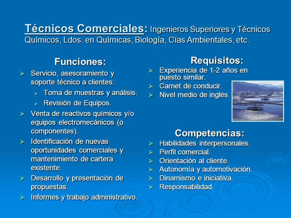 Funciones: Servicio, asesoramiento y soporte técnico a clientes: Servicio, asesoramiento y soporte técnico a clientes: Toma de muestras y análisis. To