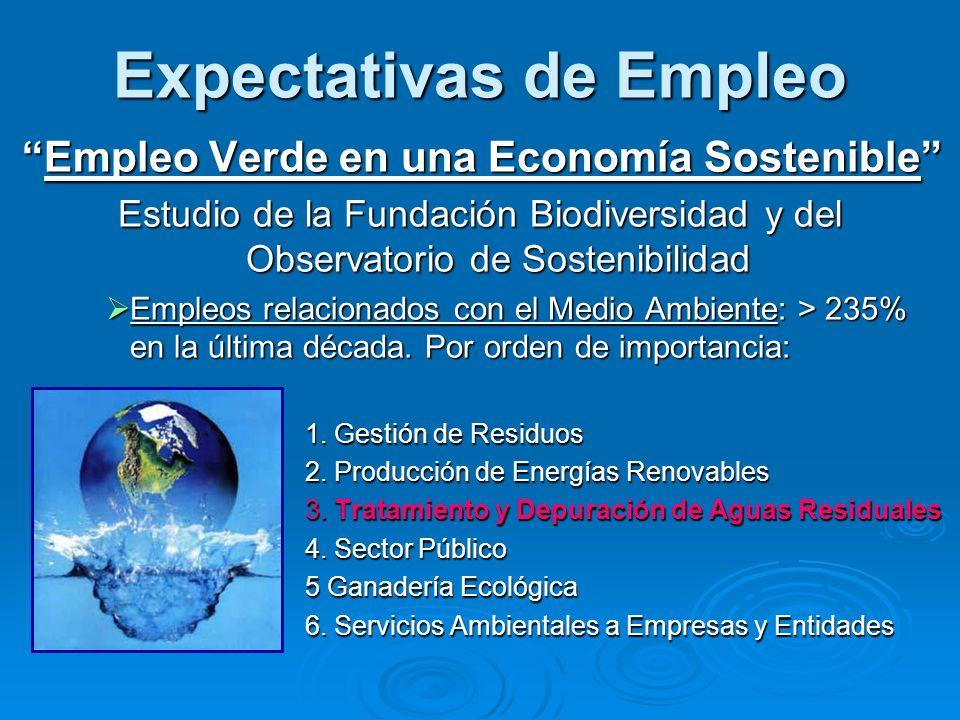 Expectativas de Empleo Empleo Verde en una Economía Sostenible Empleo Verde en una Economía Sostenible Estudio de la Fundación Biodiversidad y del Obs