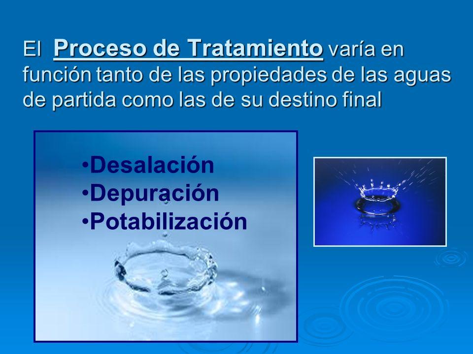 El Proceso de Tratamiento varía en función tanto de las propiedades de las aguas de partida como las de su destino final Desalación Depuración Potabil