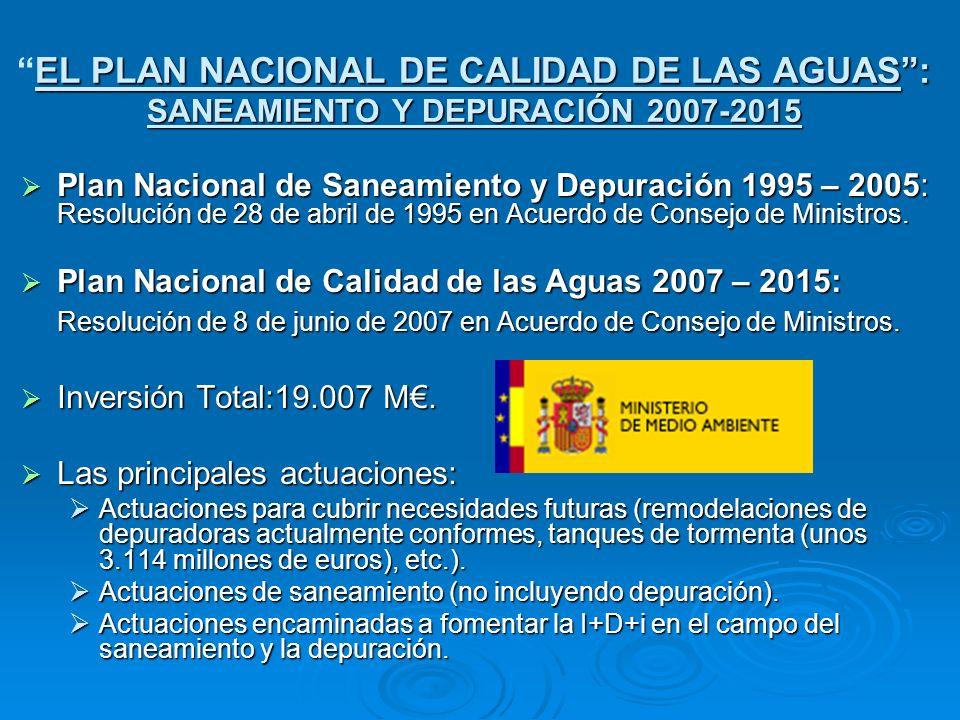 EL PLAN NACIONAL DE CALIDAD DE LAS AGUAS: SANEAMIENTO Y DEPURACIÓN 2007-2015EL PLAN NACIONAL DE CALIDAD DE LAS AGUAS: SANEAMIENTO Y DEPURACIÓN 2007-20