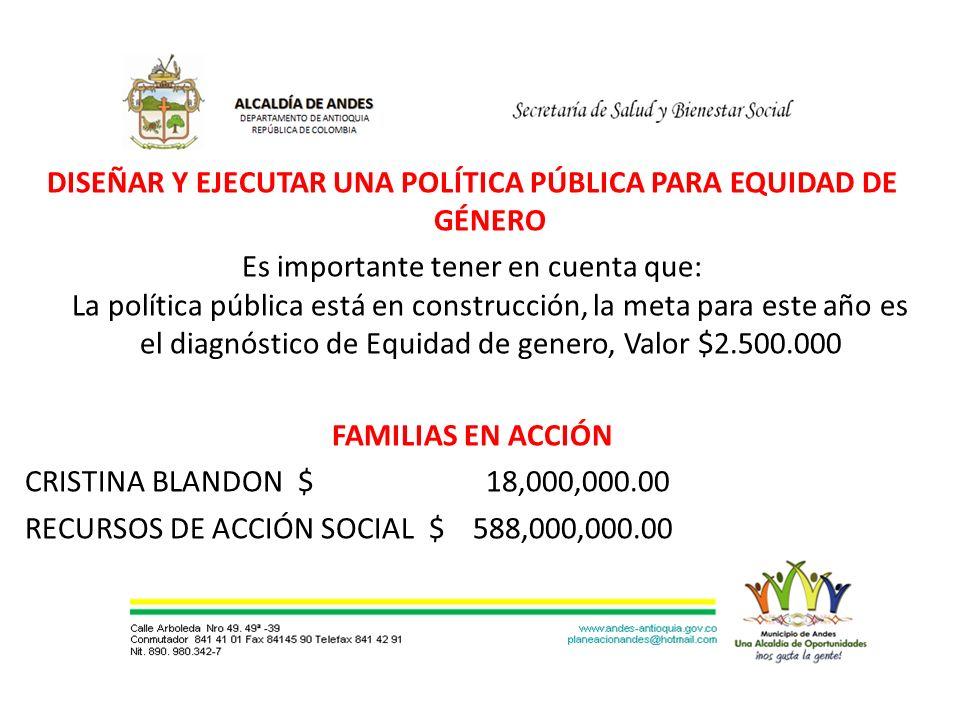 DISEÑAR Y EJECUTAR UNA POLÍTICA PÚBLICA PARA EQUIDAD DE GÉNERO Es importante tener en cuenta que: La política pública está en construcción, la meta para este año es el diagnóstico de Equidad de genero, Valor $2.500.000 FAMILIAS EN ACCIÓN CRISTINA BLANDON $ 18,000,000.00 RECURSOS DE ACCIÓN SOCIAL $ 588,000,000.00