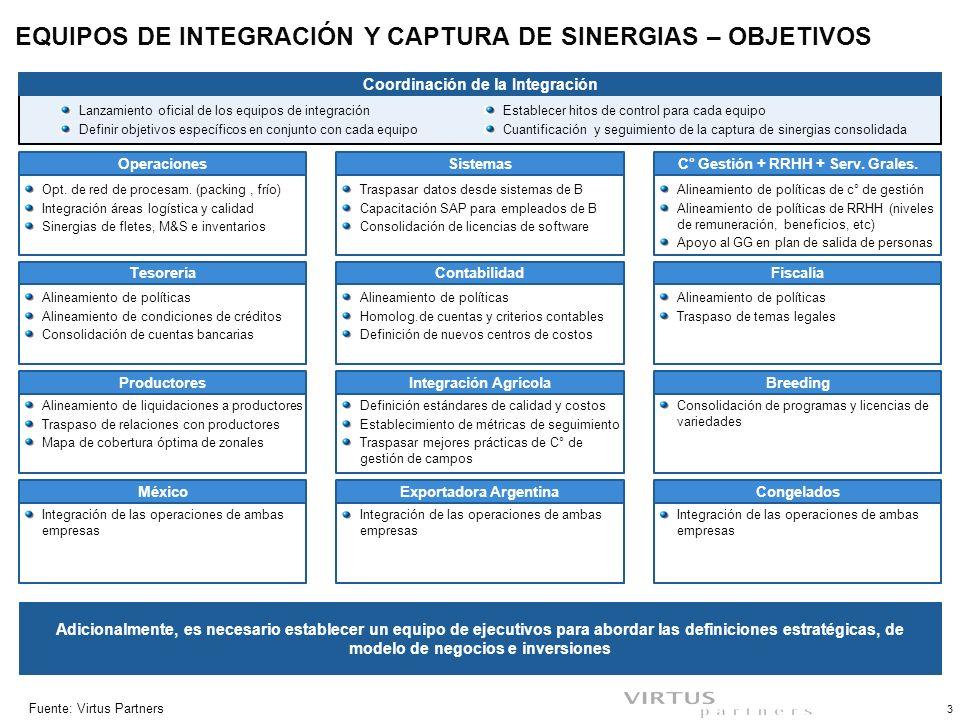EQUIPOS DE INTEGRACIÓN Y CAPTURA DE SINERGIAS – OBJETIVOS 3 Fuente:Virtus Partners Fiscalía C° Gestión + RRHH + Serv.