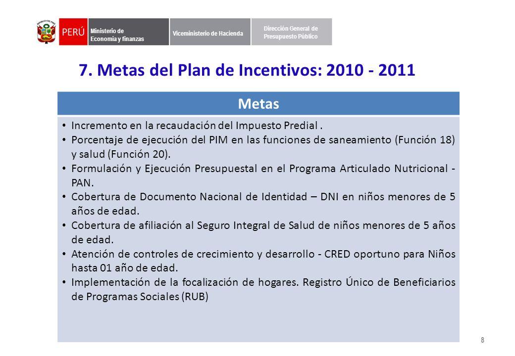 Ministerio de Economía y finanzas Viceministerio de Hacienda Dirección General de Presupuesto Público 7.