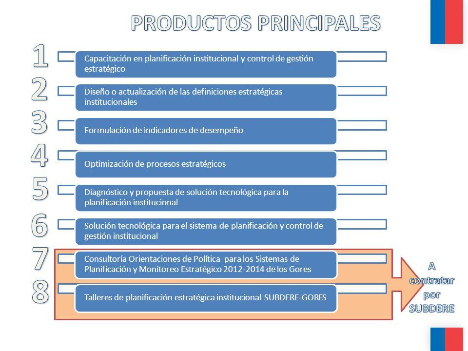 Capacitación en planificación institucional y control de gestión estratégico Diseño o actualización de las definiciones estratégicas institucionales Formulación de indicadores de desempeñoOptimización de procesos estratégicos Diagnóstico y propuesta de solución tecnológica para la planificación institucional Solución tecnológica para el sistema de planificación y control de gestión institucional Consultoría Orientaciones de Política para los Sistemas de Planificación y Monitoreo Estratégico 2012-2014 de los Gores Talleres de planificación estratégica institucional SUBDERE-GORES