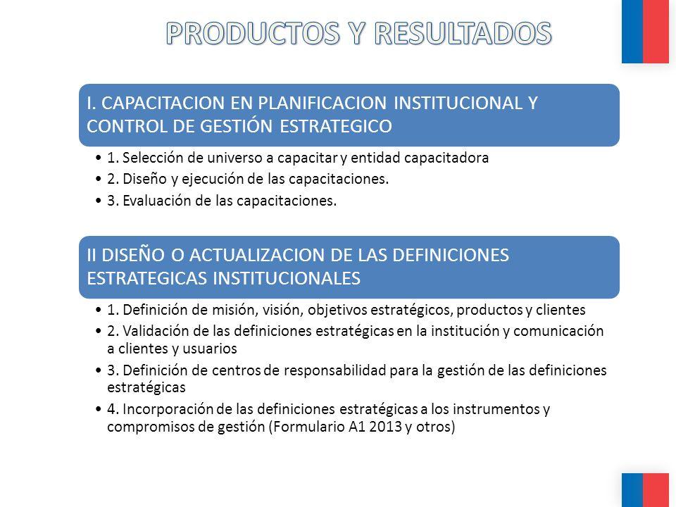 I. CAPACITACION EN PLANIFICACION INSTITUCIONAL Y CONTROL DE GESTIÓN ESTRATEGICO 1. Selección de universo a capacitar y entidad capacitadora 2. Diseño