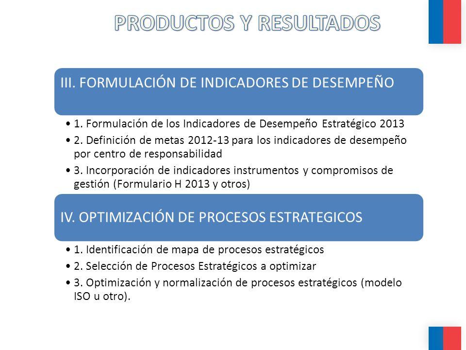 III. FORMULACIÓN DE INDICADORES DE DESEMPEÑO 1. Formulación de los Indicadores de Desempeño Estratégico 2013 2. Definición de metas 2012-13 para los i