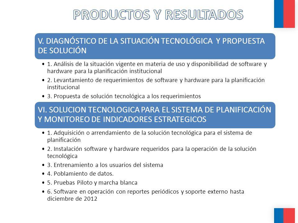 V. DIAGNÓSTICO DE LA SITUACIÓN TECNOLÓGICA Y PROPUESTA DE SOLUCIÓN 1. Análisis de la situación vigente en materia de uso y disponibilidad de software