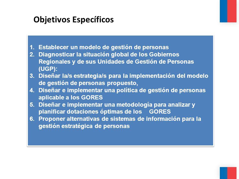 Objetivos Específicos 1. Establecer un modelo de gestión de personas 2. Diagnosticar la situación global de los Gobiernos Regionales y de sus Unidades